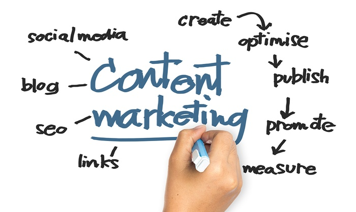 Contentmarketingsmarttvapplicationdevelopment